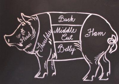 Pork Cuts